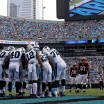 NFL Carolina Panthers Calendar Analysis